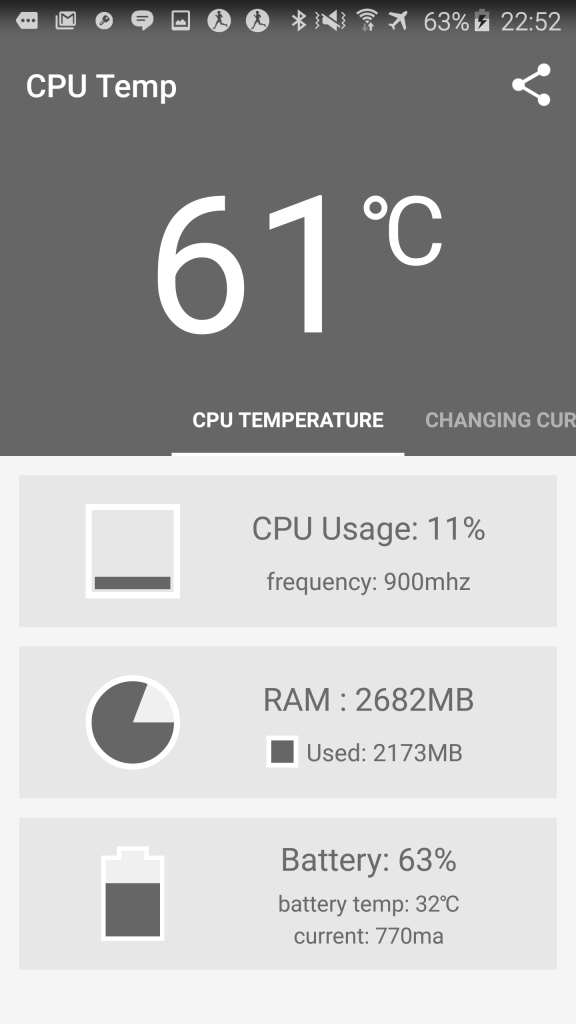 Samsung Galaxy S6 Edge temperature playing Need for Speed while Miracast